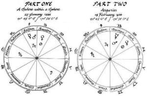 luminaries star chart